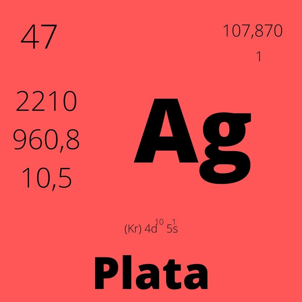 Elemento AG tabla periodica plata